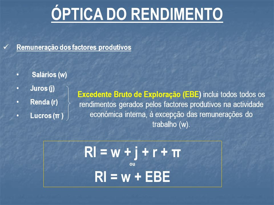 ÓPTICA DO RENDIMENTO RI = w + j + r + π RI = w + EBE