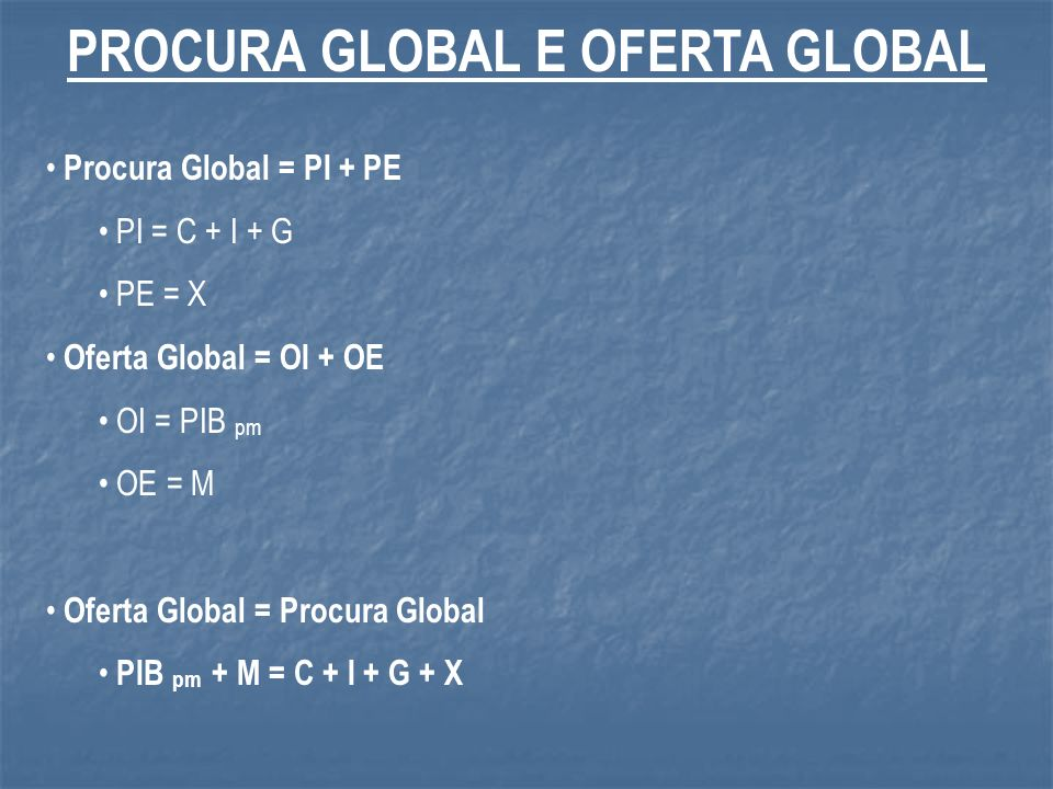 PROCURA GLOBAL E OFERTA GLOBAL