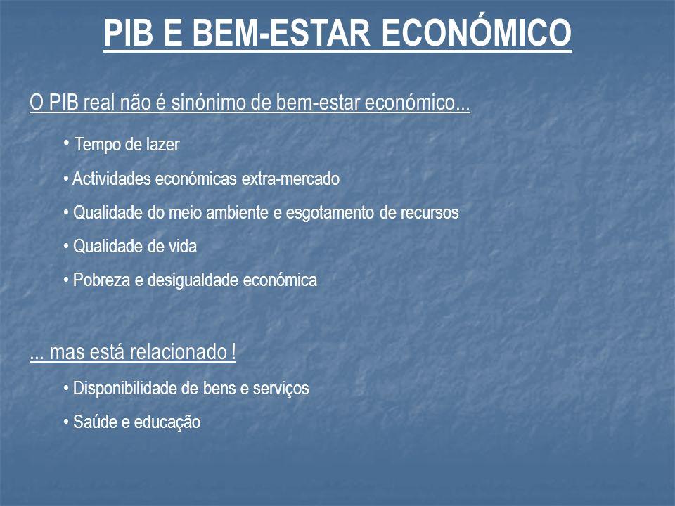 PIB E BEM-ESTAR ECONÓMICO