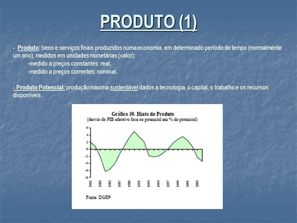 PRODUTO (1)