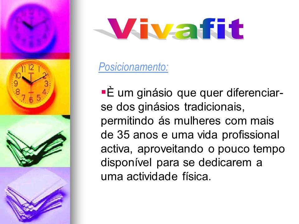 Vivafit Posicionamento: