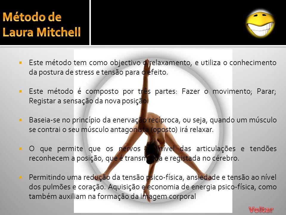 Método de Laura Mitchell