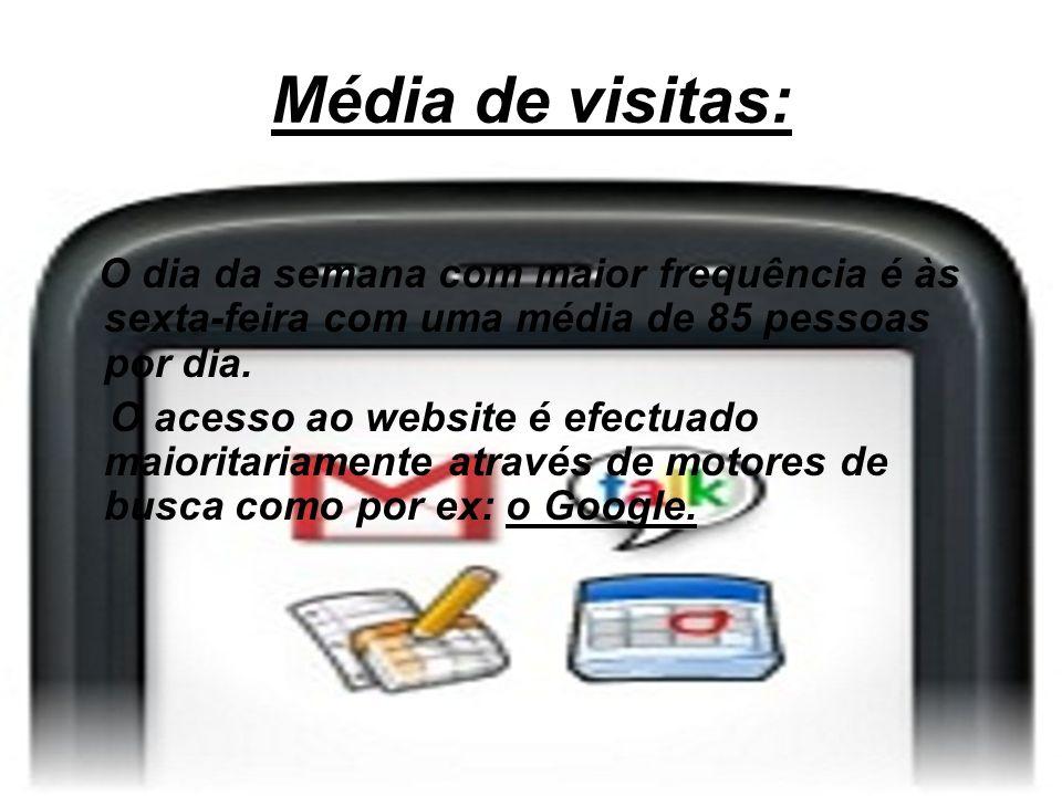 Média de visitas: