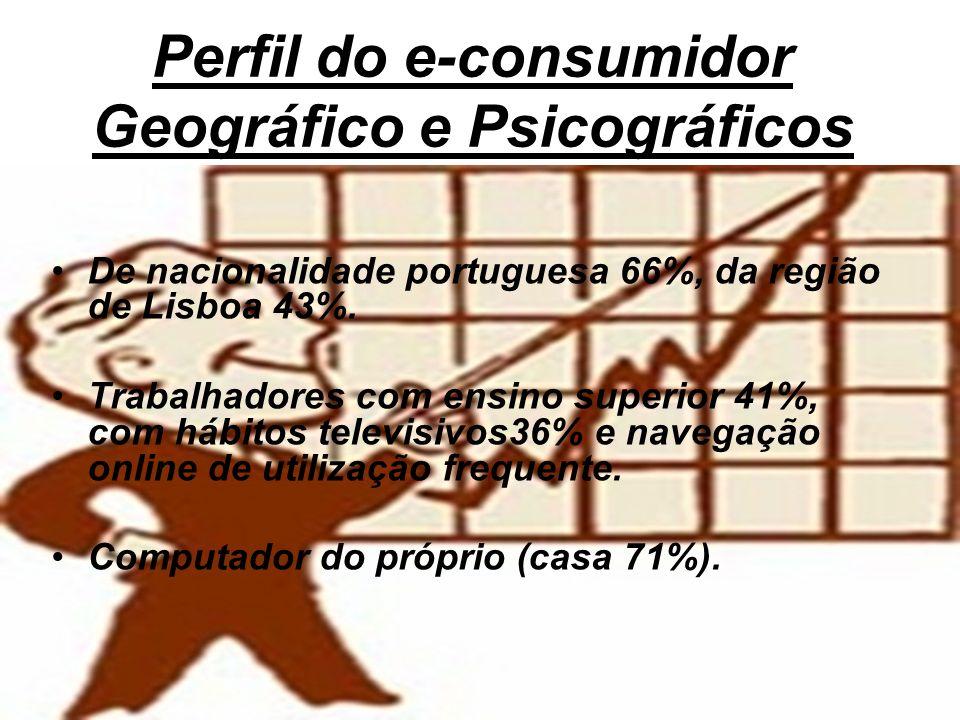 Perfil do e-consumidor Geográfico e Psicográficos
