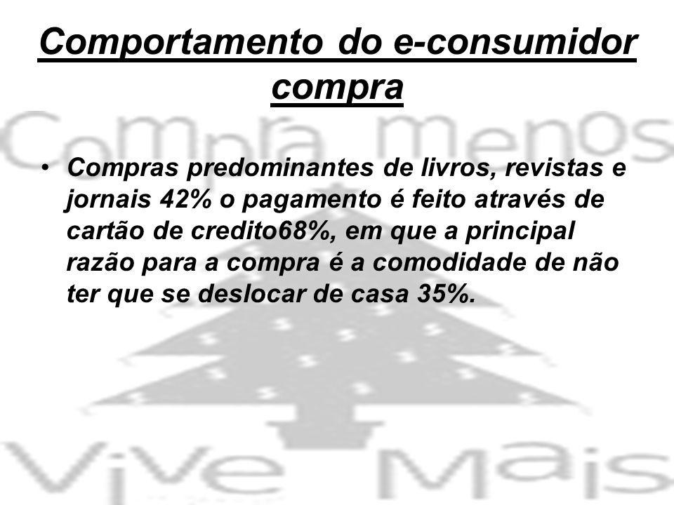 Comportamento do e-consumidor compra