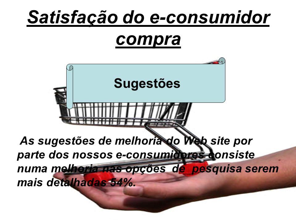 Satisfação do e-consumidor compra