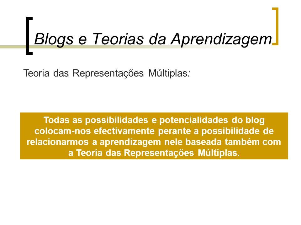 Blogs e Teorias da Aprendizagem