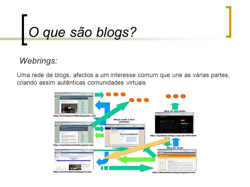 O que são blogs Webrings: