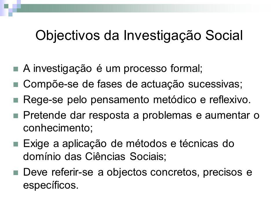 Objectivos da Investigação Social