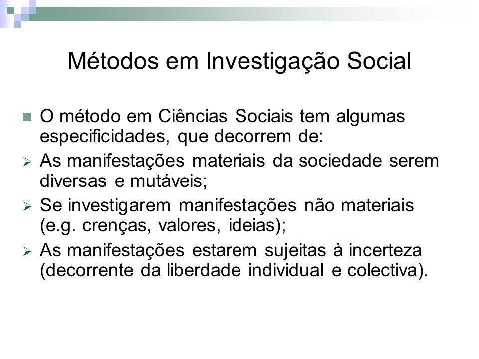 Métodos em Investigação Social