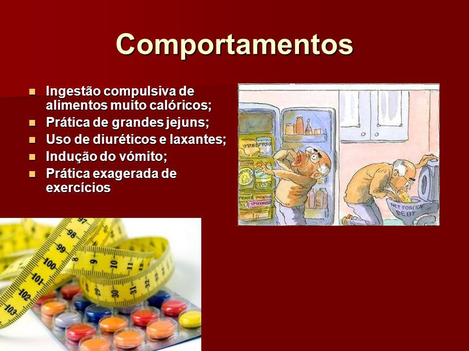 Comportamentos Ingestão compulsiva de alimentos muito calóricos;