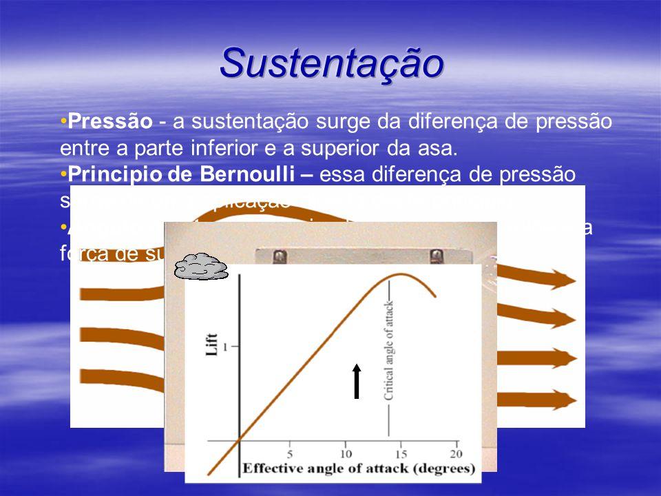 Sustentação Pressão - a sustentação surge da diferença de pressão entre a parte inferior e a superior da asa.