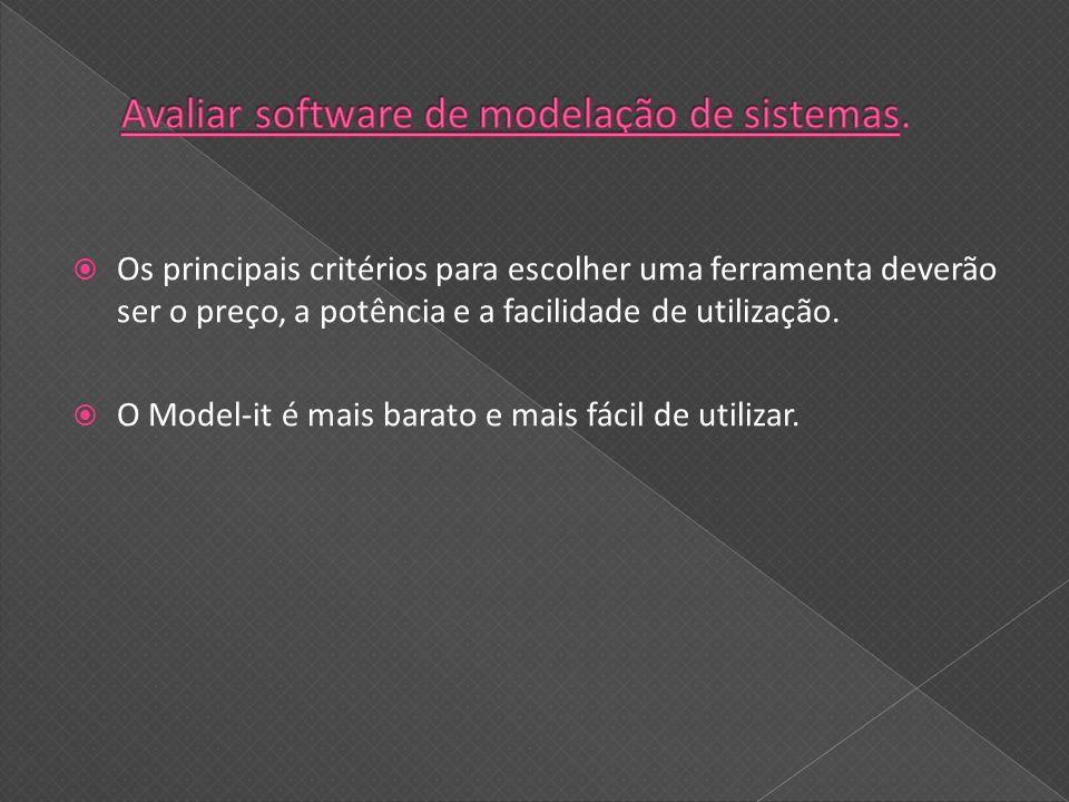 Avaliar software de modelação de sistemas.