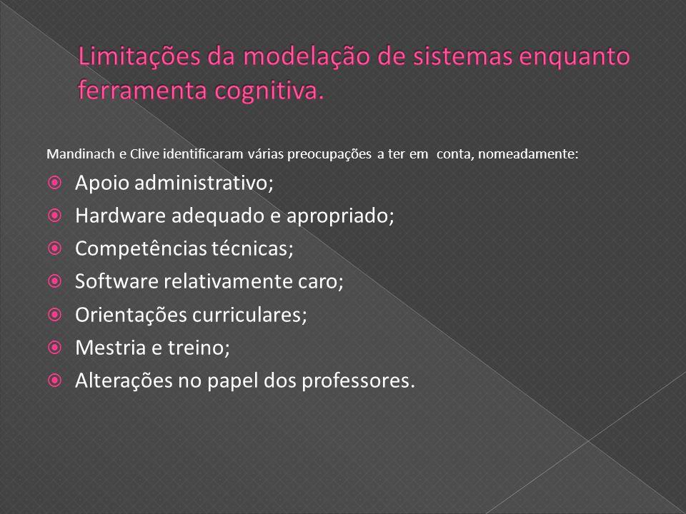 Limitações da modelação de sistemas enquanto ferramenta cognitiva.