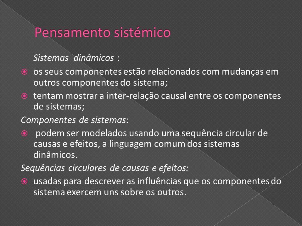 Pensamento sistémico Sistemas dinâmicos :