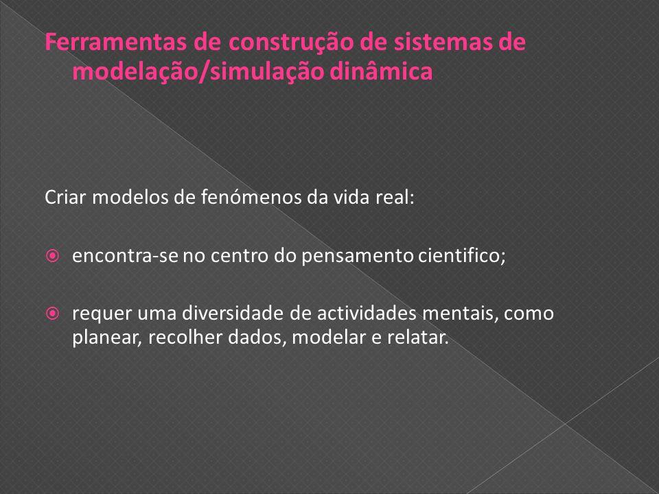 Ferramentas de construção de sistemas de modelação/simulação dinâmica