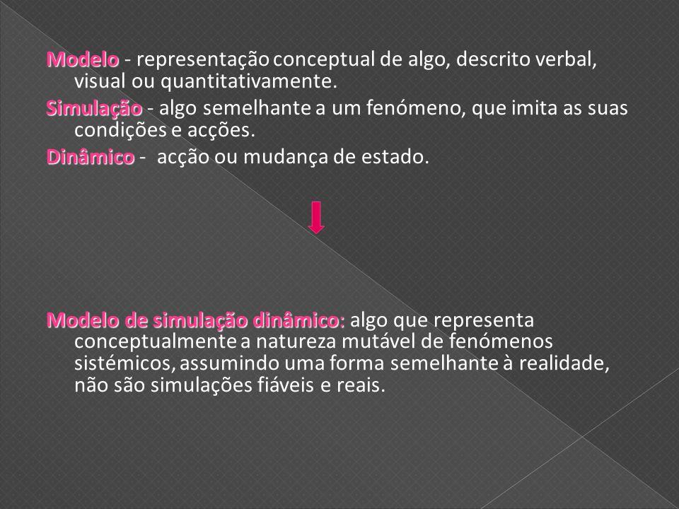 Modelo - representação conceptual de algo, descrito verbal, visual ou quantitativamente.