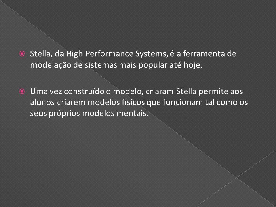Stella, da High Performance Systems, é a ferramenta de modelação de sistemas mais popular até hoje.