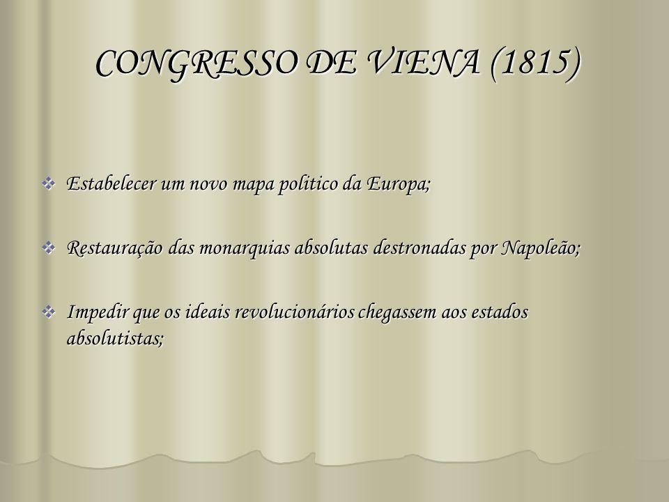 CONGRESSO DE VIENA (1815) Estabelecer um novo mapa politico da Europa;
