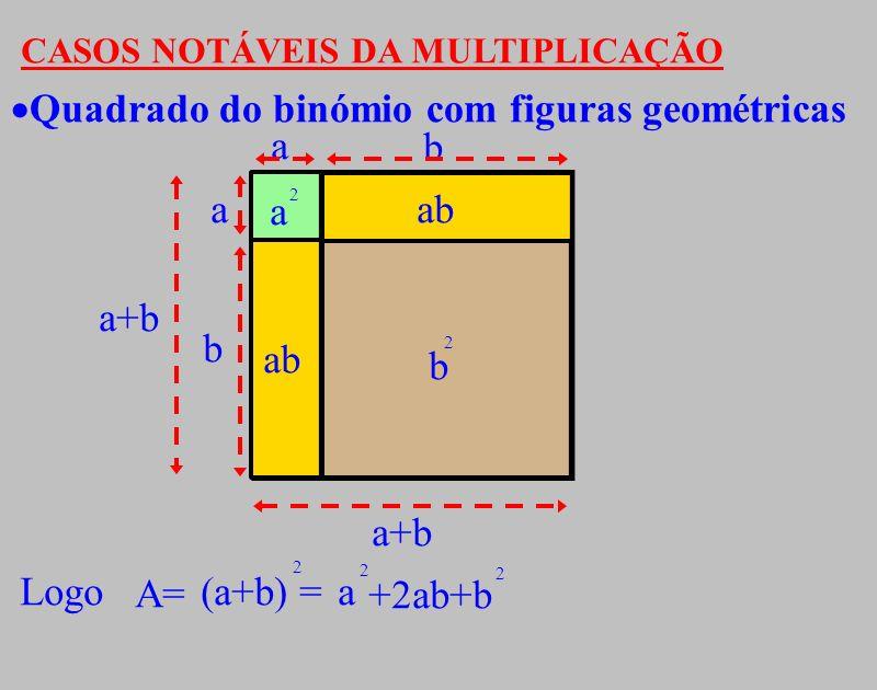 Quadrado do binómio com figuras geométricas a b