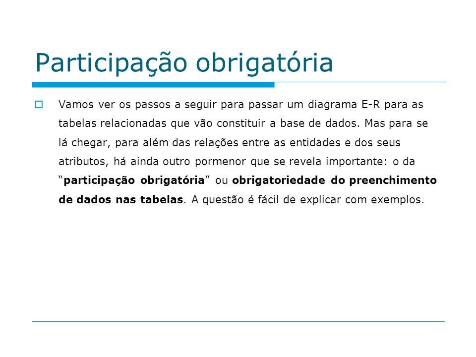 Participação obrigatória