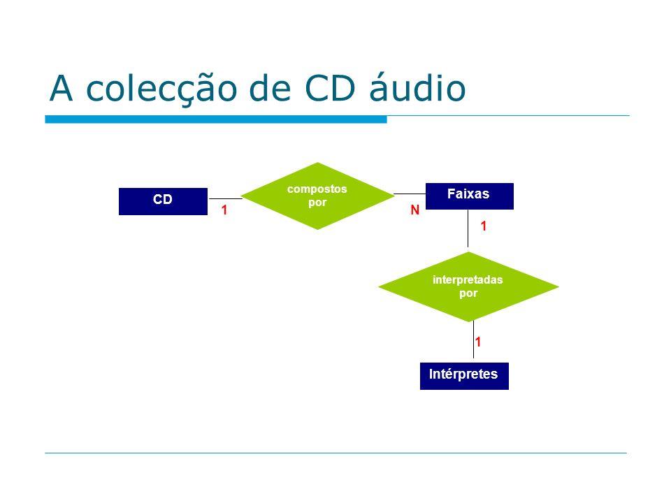 A colecção de CD áudio CD Faixas Intérpretes 1 N compostos por