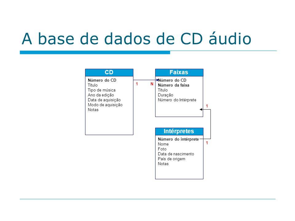 A base de dados de CD áudio