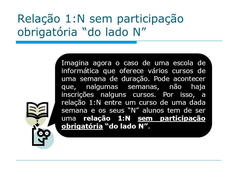 Relação 1:N sem participação obrigatória do lado N