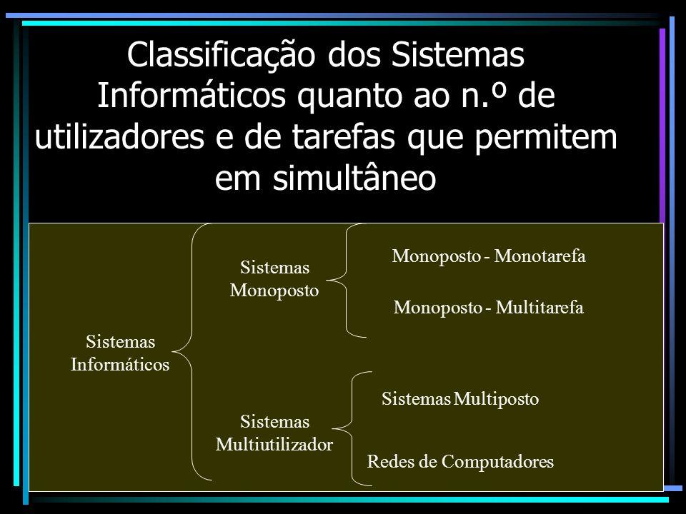 Classificação dos Sistemas Informáticos quanto ao n