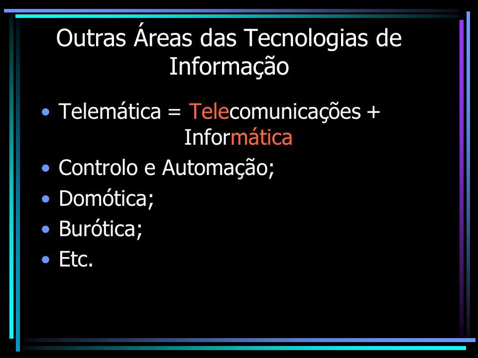 Outras Áreas das Tecnologias de Informação