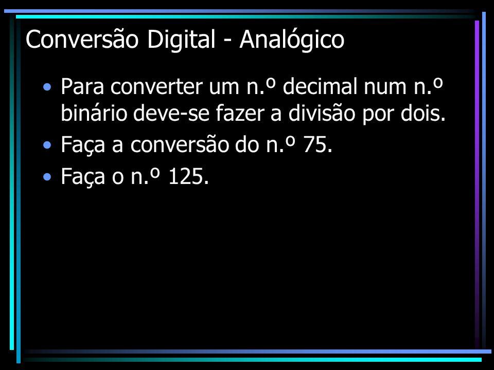 Conversão Digital - Analógico