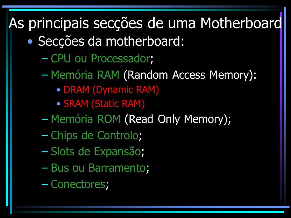 As principais secções de uma Motherboard
