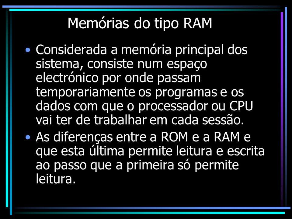 Memórias do tipo RAM