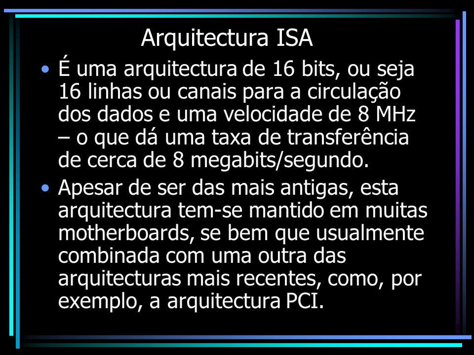 Arquitectura ISA