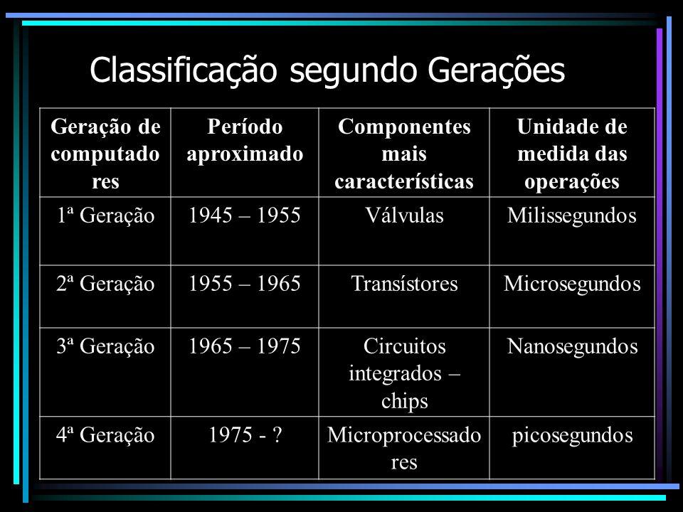 Classificação segundo Gerações