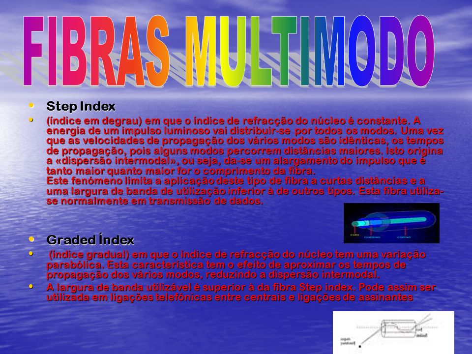 FIBRAS MULTIMODO Step Index Graded Índex