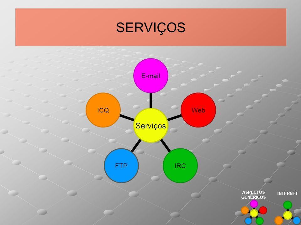 SERVIÇOS ASPECTOS GENÉRICOS INTERNET