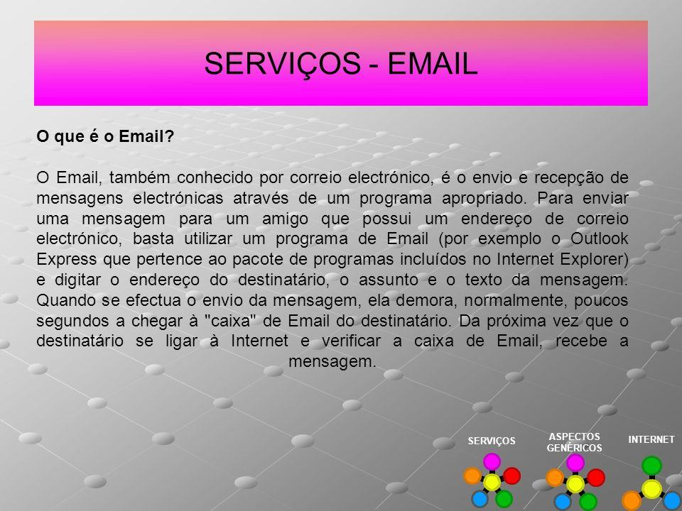 SERVIÇOS - EMAIL O que é o Email