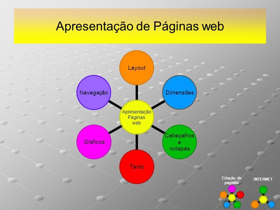 Apresentação de Páginas web