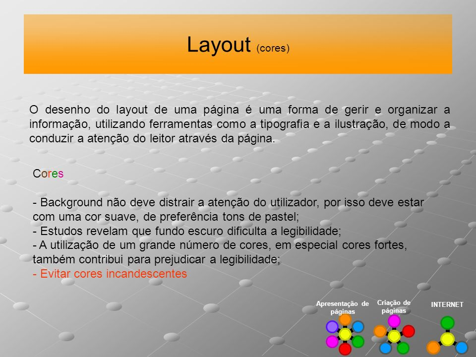 Layout (cores)