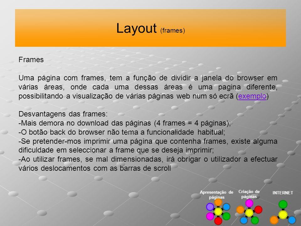 Layout (frames) Frames