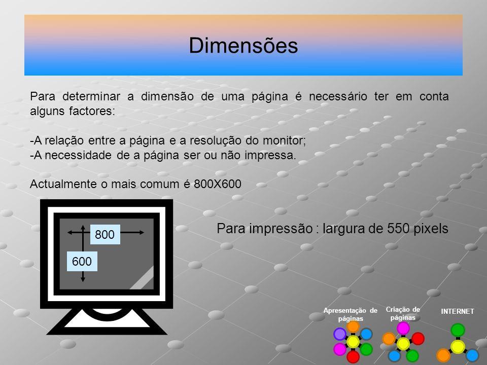 Dimensões Para determinar a dimensão de uma página é necessário ter em conta alguns factores: A relação entre a página e a resolução do monitor;