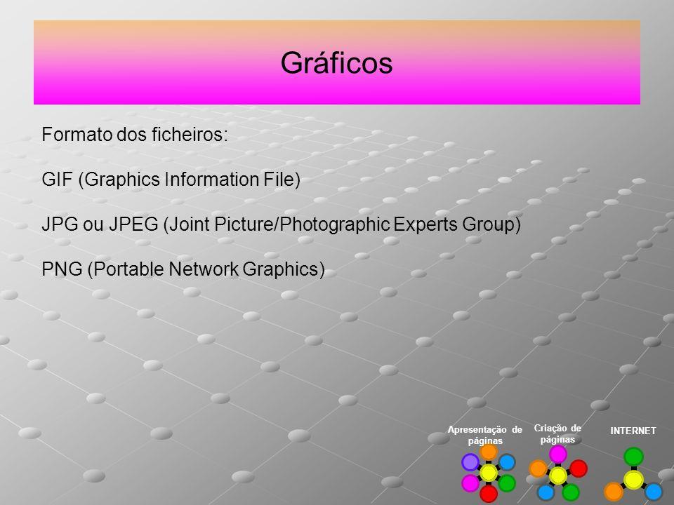 Gráficos Formato dos ficheiros: GIF (Graphics Information File)