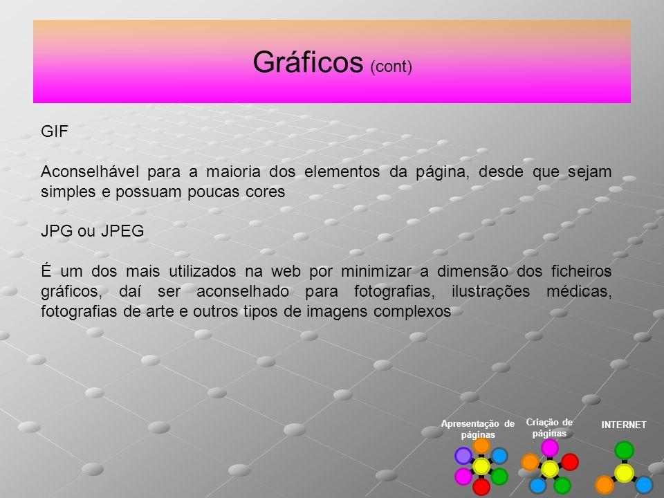 Gráficos (cont) GIF. Aconselhável para a maioria dos elementos da página, desde que sejam simples e possuam poucas cores.