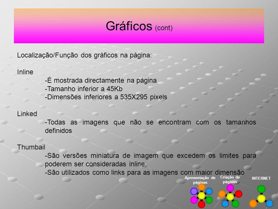 Gráficos (cont) Localização/Função dos gráficos na página: Inline