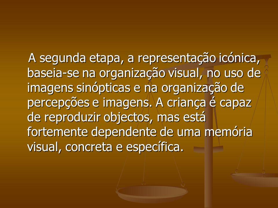 A segunda etapa, a representação icónica, baseia-se na organização visual, no uso de imagens sinópticas e na organização de percepções e imagens.