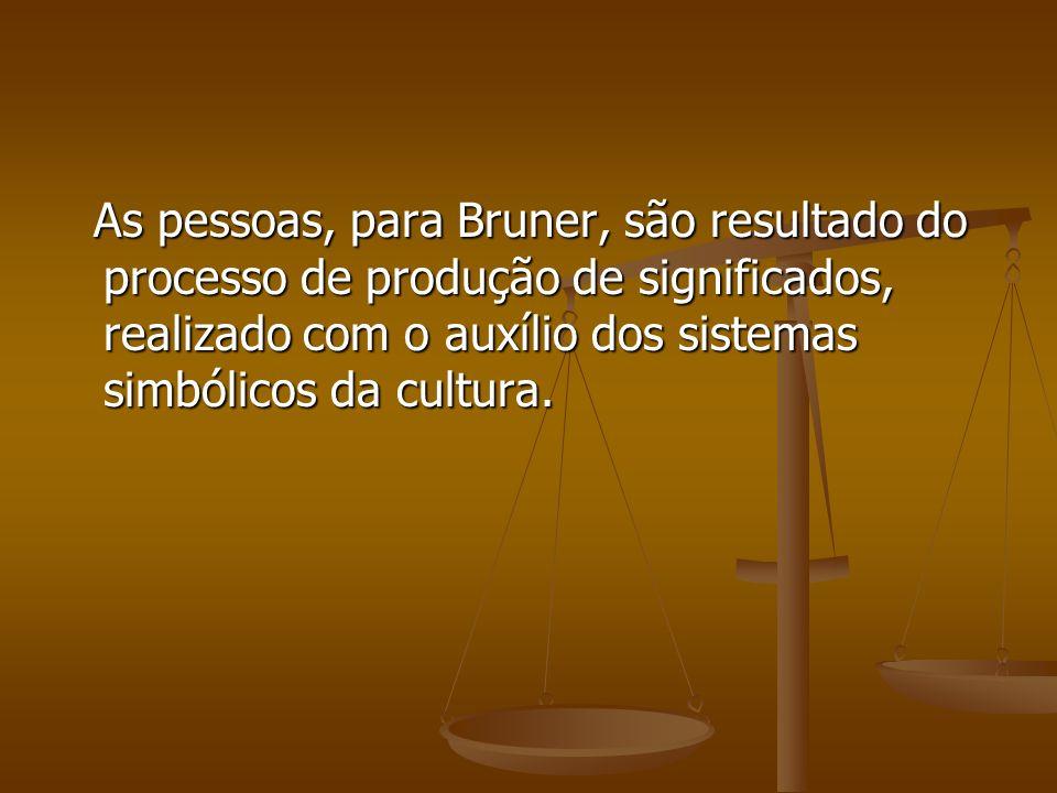 As pessoas, para Bruner, são resultado do processo de produção de significados, realizado com o auxílio dos sistemas simbólicos da cultura.