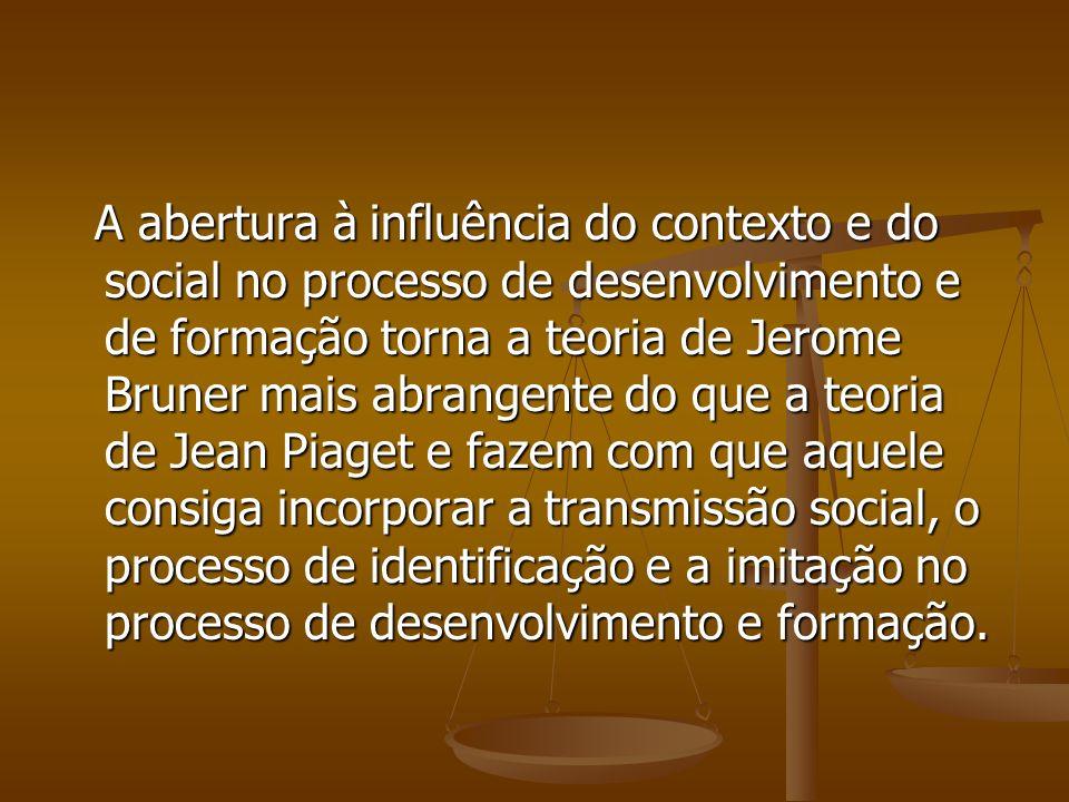 A abertura à influência do contexto e do social no processo de desenvolvimento e de formação torna a teoria de Jerome Bruner mais abrangente do que a teoria de Jean Piaget e fazem com que aquele consiga incorporar a transmissão social, o processo de identificação e a imitação no processo de desenvolvimento e formação.