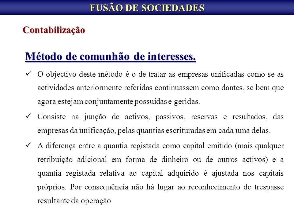 Método de comunhão de interesses.
