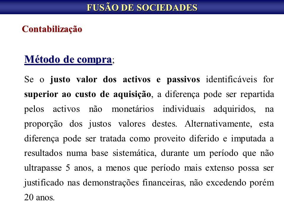 Método de compra; FUSÃO DE SOCIEDADES Contabilização